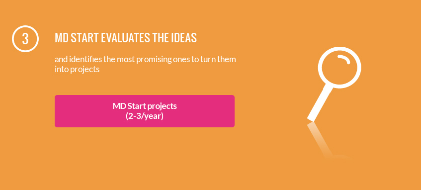 project start gmbh